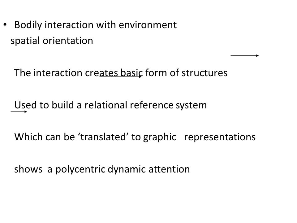 Bodily interaction with environment spatial orientation The interaction creates basic form of structures Used to build a relational reference system Which can be 'translated' to graphic representations shows a polycentric dynamic attention