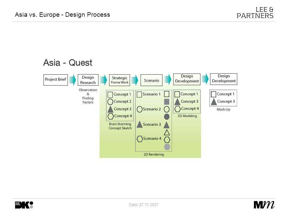 Date: 27.11.2007 Asia vs. Europe - Design Process