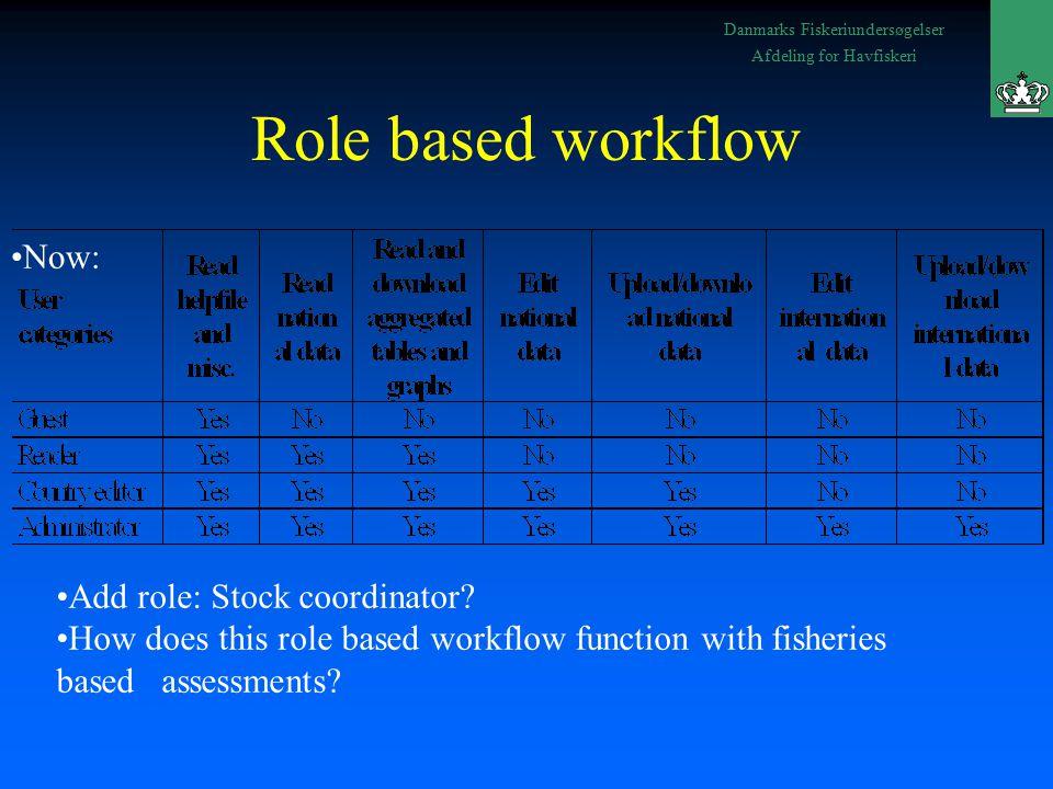 Danmarks Fiskeriundersøgelser Afdeling for Havfiskeri Role based workflow Add role: Stock coordinator.