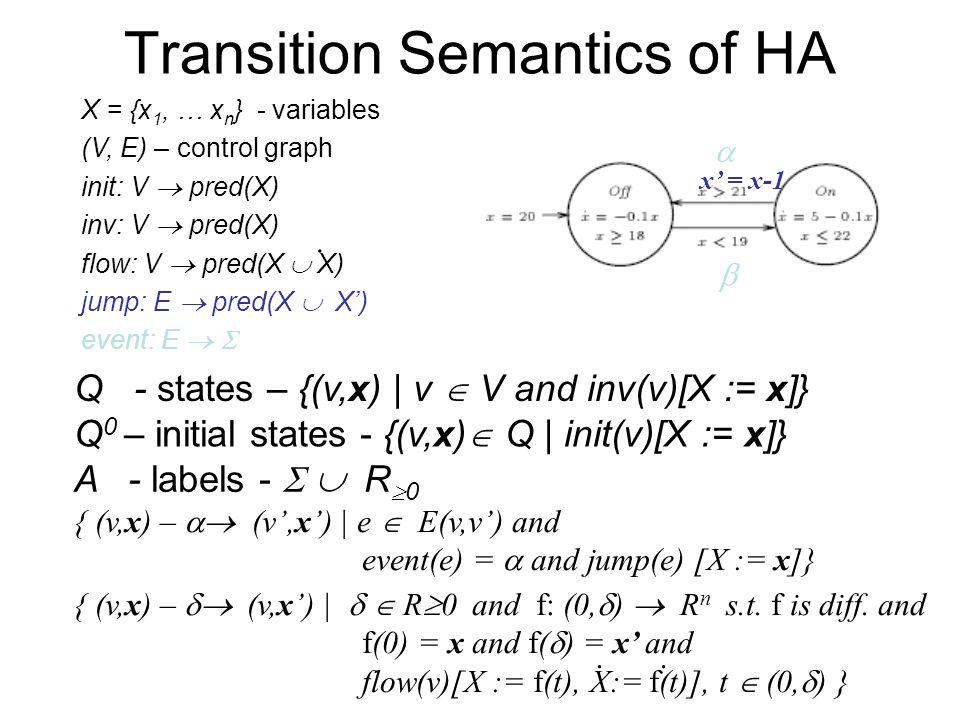 Transition Semantics of HA X = {x 1, … x n } - variables (V, E) – control graph init: V  pred(X) inv: V  pred(X) flow: V  pred(X  X) jump: E  pred(X  X') event: E   Q - states – {(v,x) | v  V and inv(v)[X := x]}.