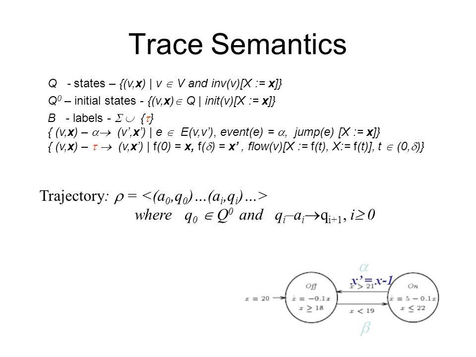 Trace Semantics Trajectory:  = where q 0  Q 0 and q i –a i  q i+1, i  0 Q - states – {(v,x) | v  V and inv(v)[X := x]} Q 0 – initial states - {(v,x)  Q | init(v)[X := x]} B - labels -   {  } { (v,x) –  (v',x') | e  E(v,v'), event(e) = , jump(e) [X := x]} { (v,x) –   (v,x') | f(0) = x, f(  ) = x', flow(v)[X := f(t), X:= f(t)], t  (0,  )} x' = x-1  