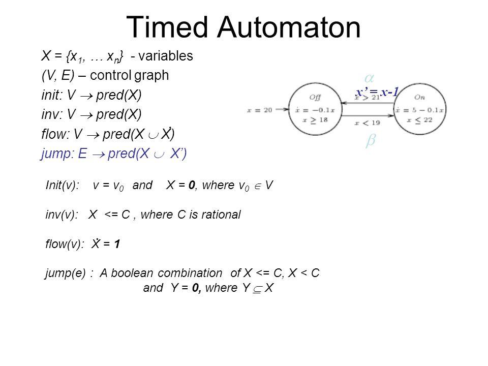 Timed Automaton X = {x 1, … x n } - variables (V, E) – control graph init: V  pred(X) inv: V  pred(X) flow: V  pred(X  X) jump: E  pred(X  X').