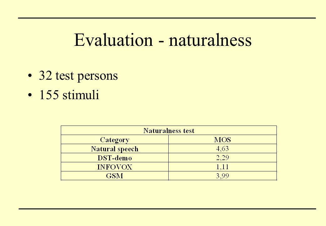 Evaluation - naturalness 32 test persons 155 stimuli