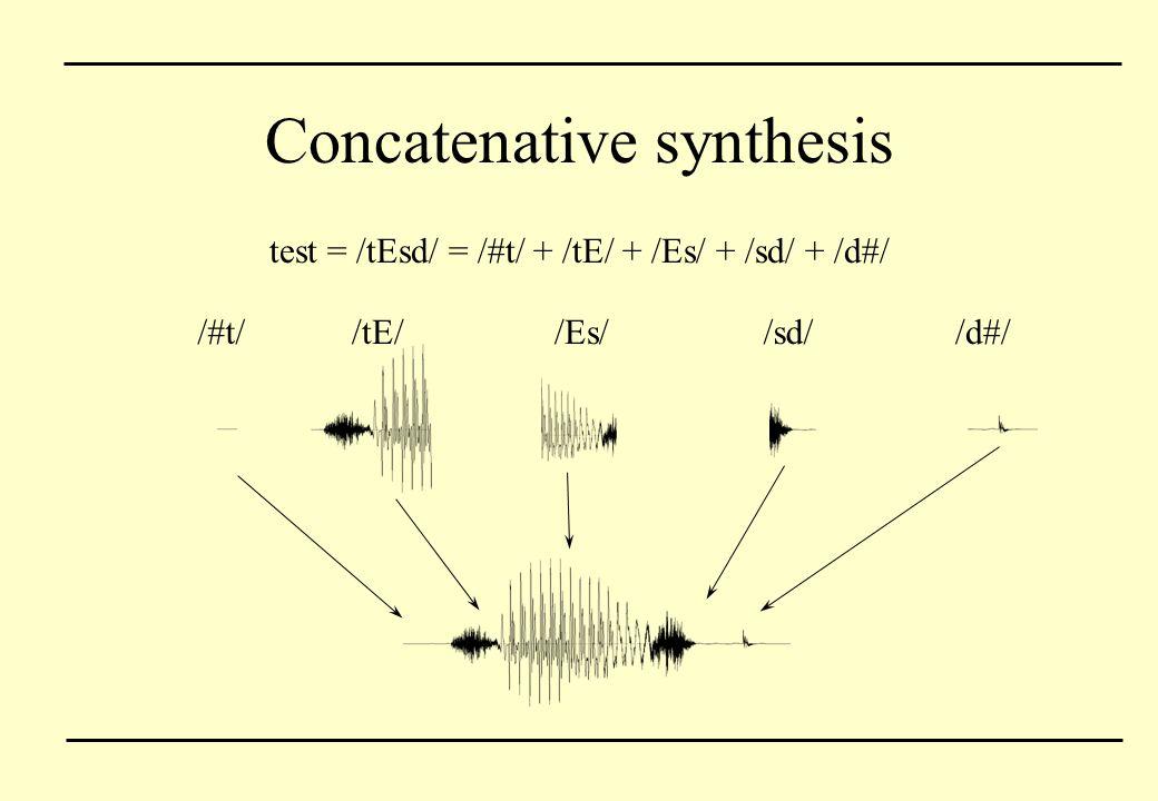 Concatenative synthesis test = /tEsd/ = /#t/ + /tE/ + /Es/ + /sd/ + /d#/ /#t//tE//Es//sd//d#/