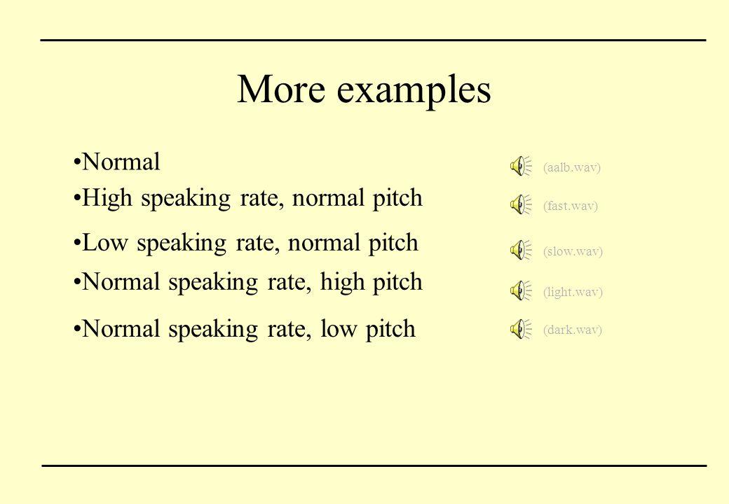 (aalb.wav) Normal More examples (fast.wav) High speaking rate, normal pitch (slow.wav) Low speaking rate, normal pitch (light.wav) Normal speaking rat
