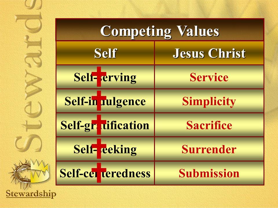 Competing Values Jesus Christ Self Service Simplicity Sacrifice Surrender Submission Self-serving Self-indulgence Self-gratification Self-seeking Self