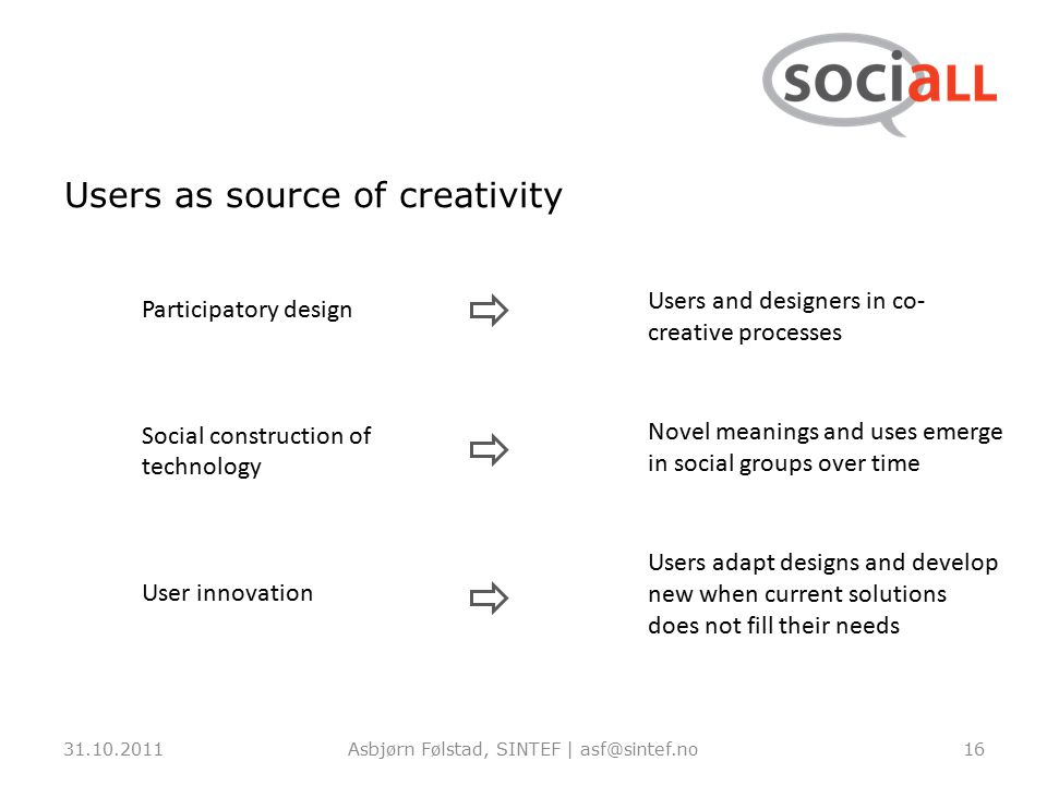 Users as source of creativity 31.10.2011Asbjørn Følstad, SINTEF | asf@sintef.no16 Users and designers in co- creative processes Novel meanings and uses emerge in social groups over time Users adapt designs and develop new when current solutions does not fill their needs Participatory design Social construction of technology User innovation