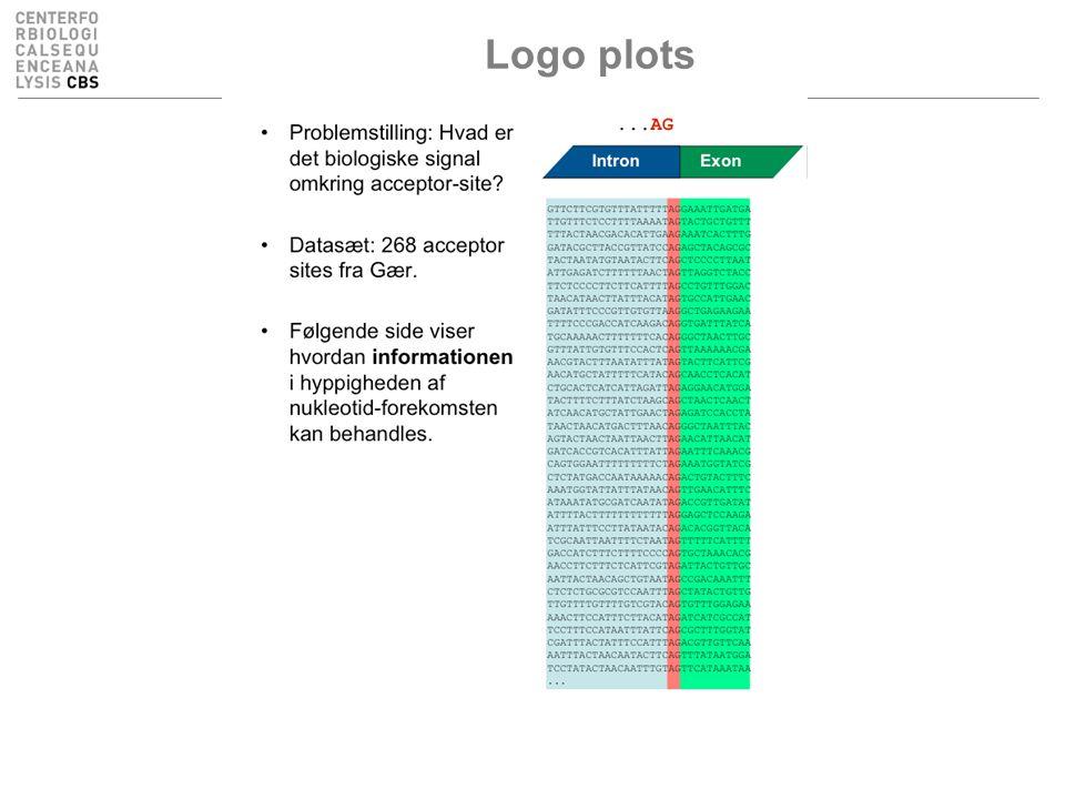 Logo plots