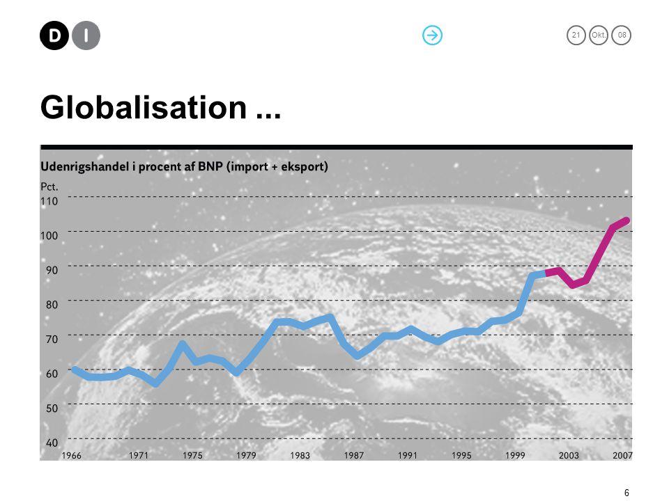 21Okt. 08 6 Globalisation...