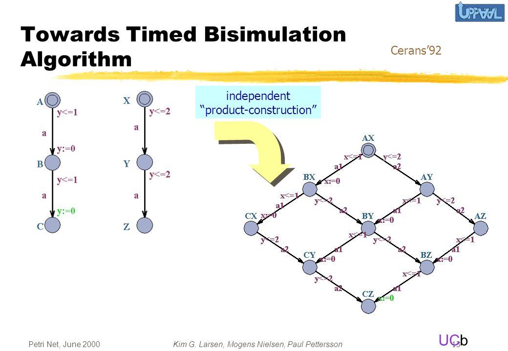"UCb Petri Net, June 2000Kim G. Larsen, Mogens Nielsen, Paul Pettersson 13 Towards Timed Bisimulation Algorithm independent ""product-construction"" Cera"