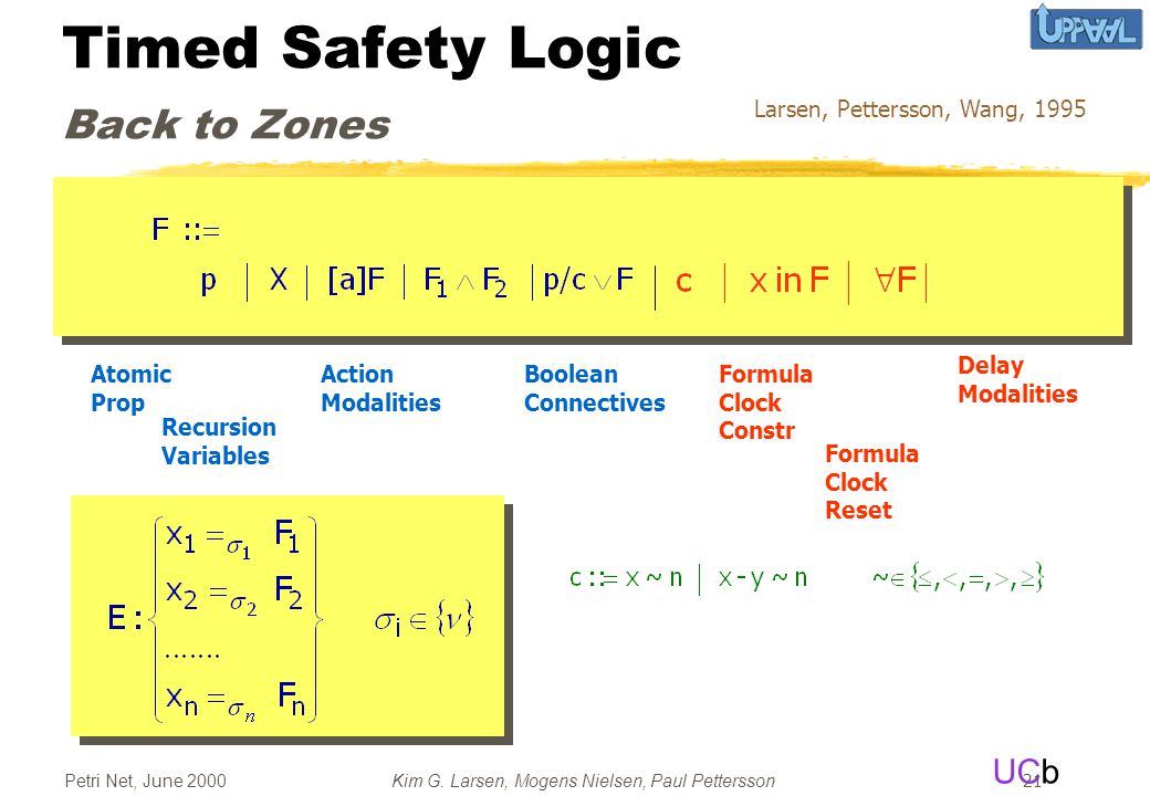UCb Petri Net, June 2000Kim G. Larsen, Mogens Nielsen, Paul Pettersson 21 Timed Safety Logic Back to Zones Atomic Prop Recursion Variables Action Moda