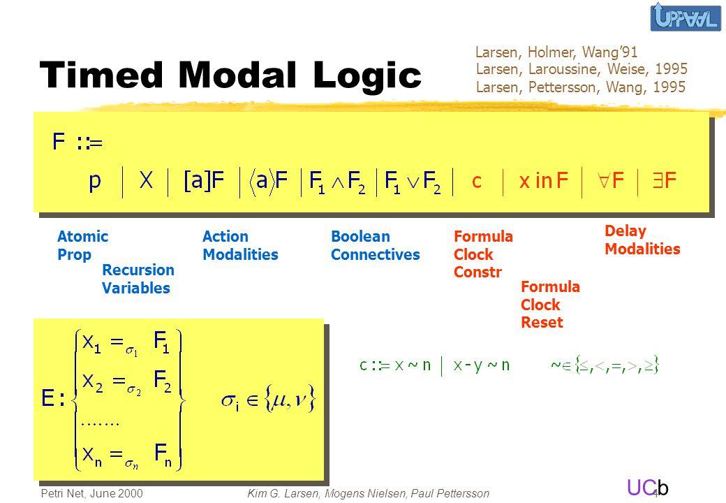 UCb Petri Net, June 2000Kim G. Larsen, Mogens Nielsen, Paul Pettersson 4 Timed Modal Logic Atomic Prop Recursion Variables Action Modalities Boolean C