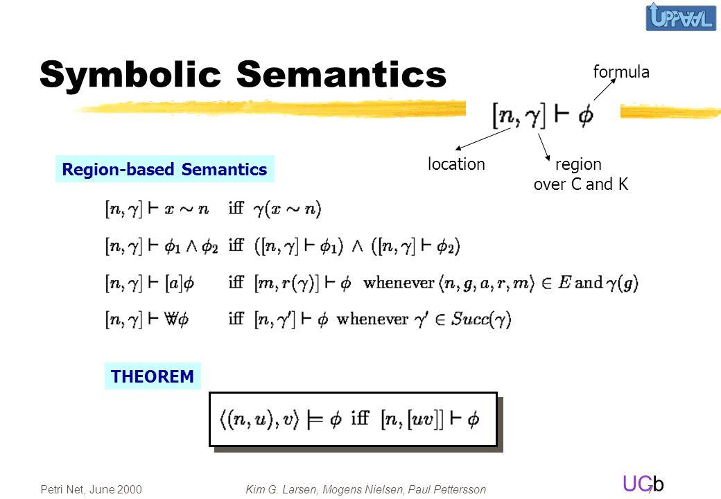 UCb Petri Net, June 2000Kim G. Larsen, Mogens Nielsen, Paul Pettersson 7 Symbolic Semantics locationregion over C and K formula Region-based Semantics