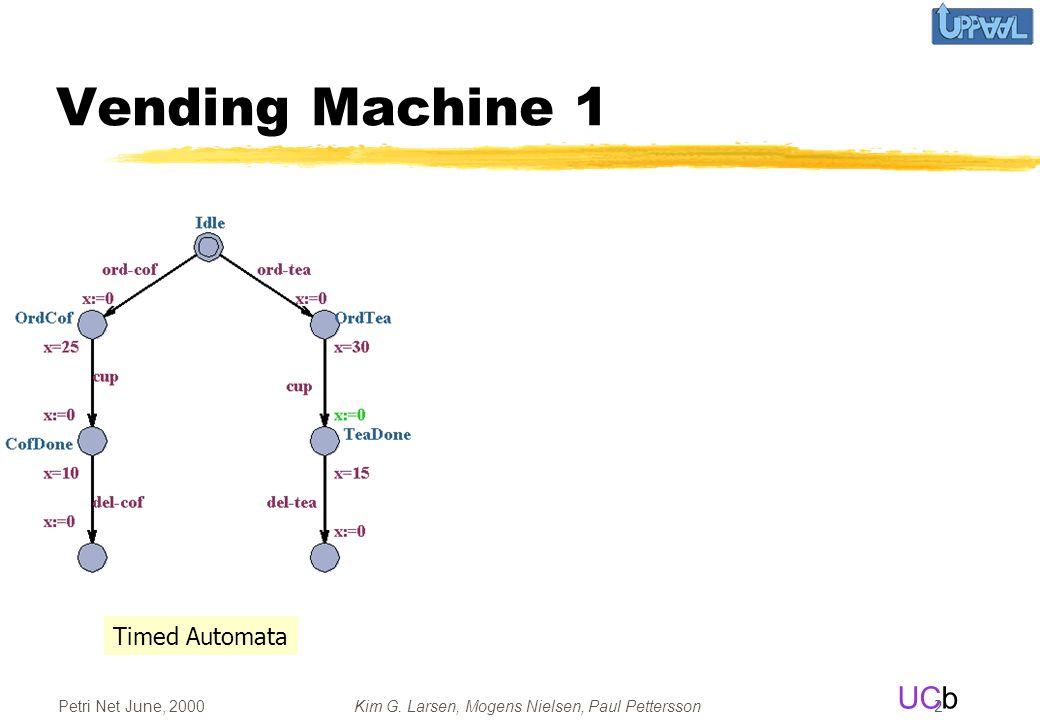 UCb Petri Net June, 2000Kim G. Larsen, Mogens Nielsen, Paul Pettersson 2 Vending Machine 1 Timed Automata