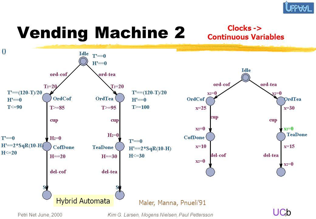 UCb Petri Net June, 2000Kim G. Larsen, Mogens Nielsen, Paul Pettersson 4 Vending Machine 2 Hybrid Automata Maler, Manna, Pnueli'91 Clocks -> Continuou