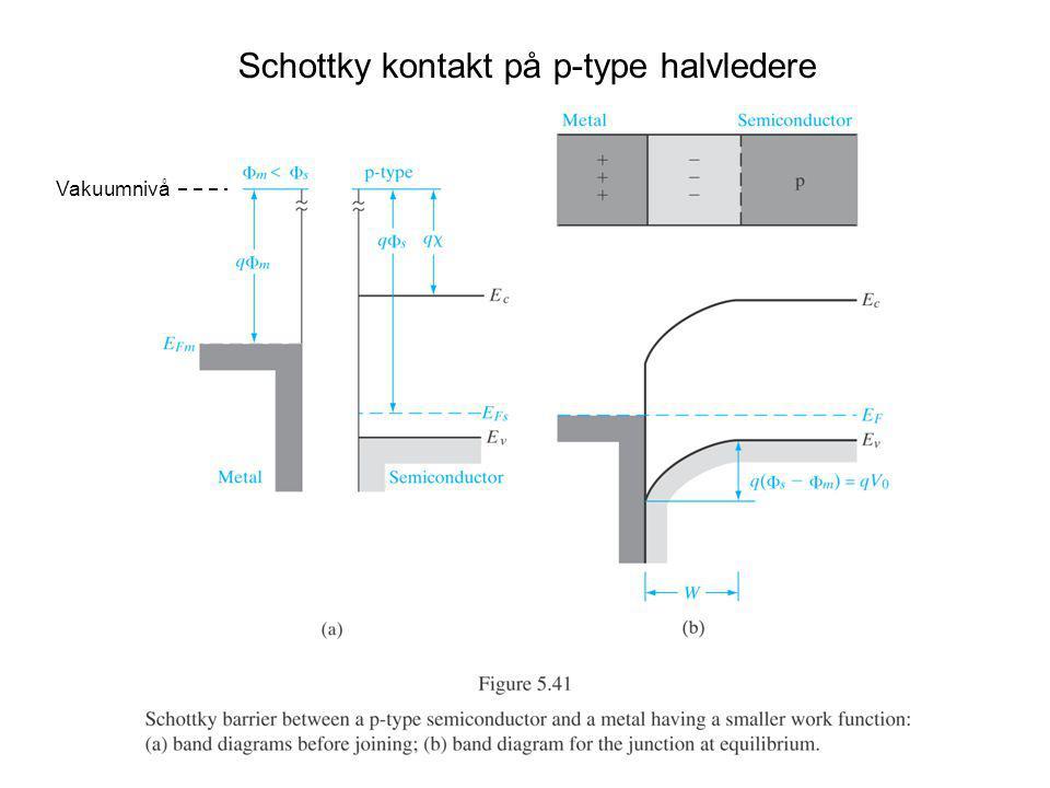 Schottky kontakt på p-type halvledere Vakuumnivå