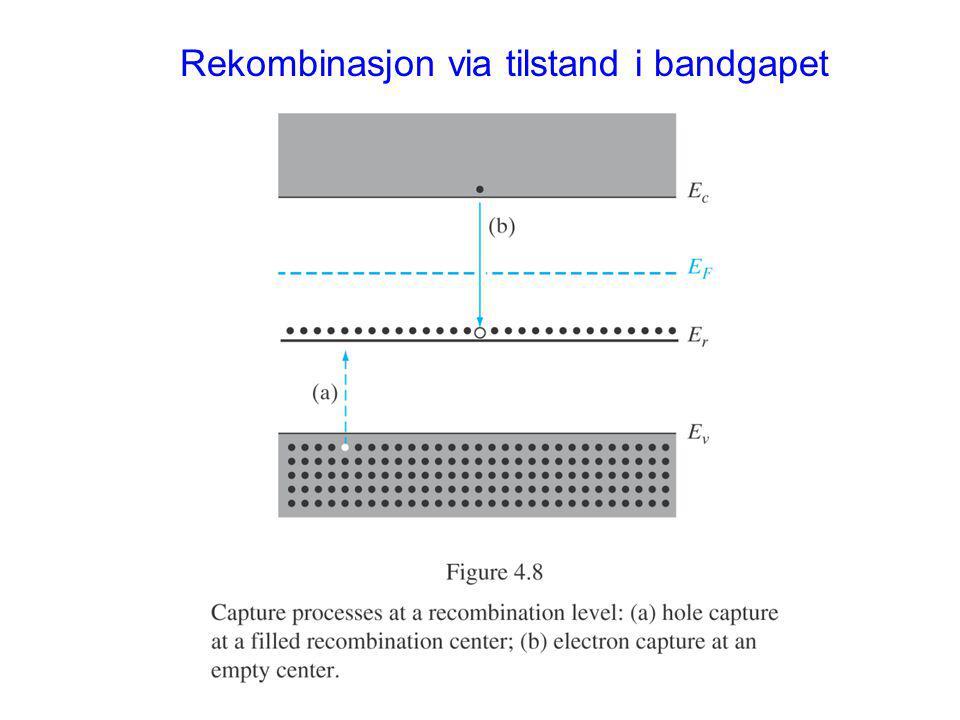 Rekombinasjon via tilstand i bandgapet