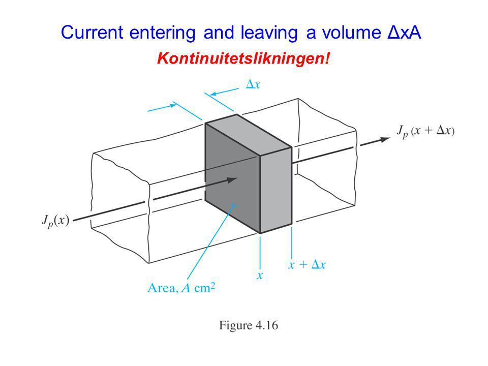 Current entering and leaving a volume ΔxA Kontinuitetslikningen!