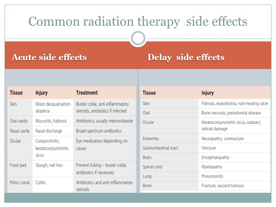 Acute side effects Delay side effects Common radiation therapy side effects