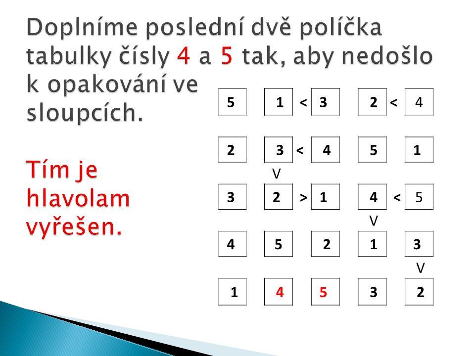 5 1 <3 2< 4 2 3< 4 5 1 V 3 2 >1 4 <5 V 4 5 2 1 3 V 1 4 5 3 2