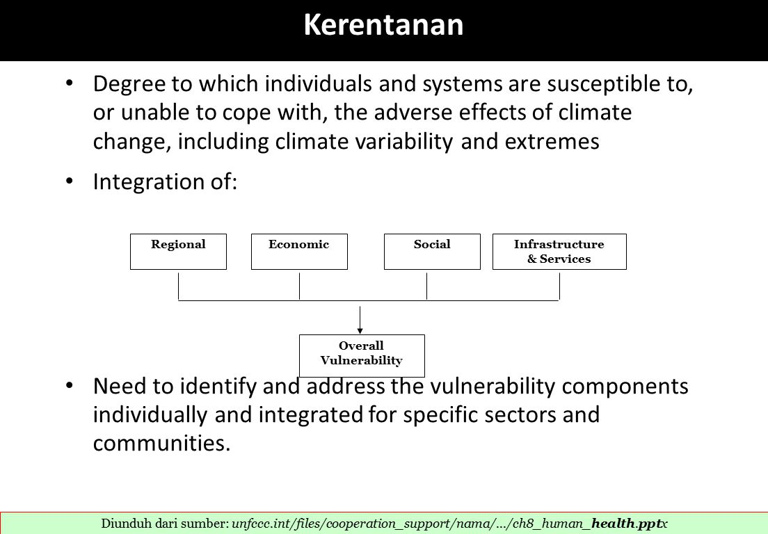 Degree to which individuals and systems are susceptible to, or unable to cope with, the adverse effects of climate change, including climate variability and extremes Integration of: Need to identify and address the vulnerability components individually and integrated for specific sectors and communities.