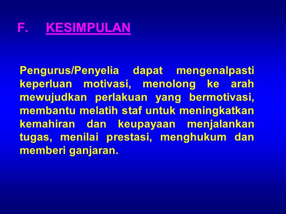 (B) MESEJ DAN ENKOD (i) Mesej dihantar menggunakan perkataan, simbol, syarat atau bahasa yang dapat menggambarkan makna mesej.