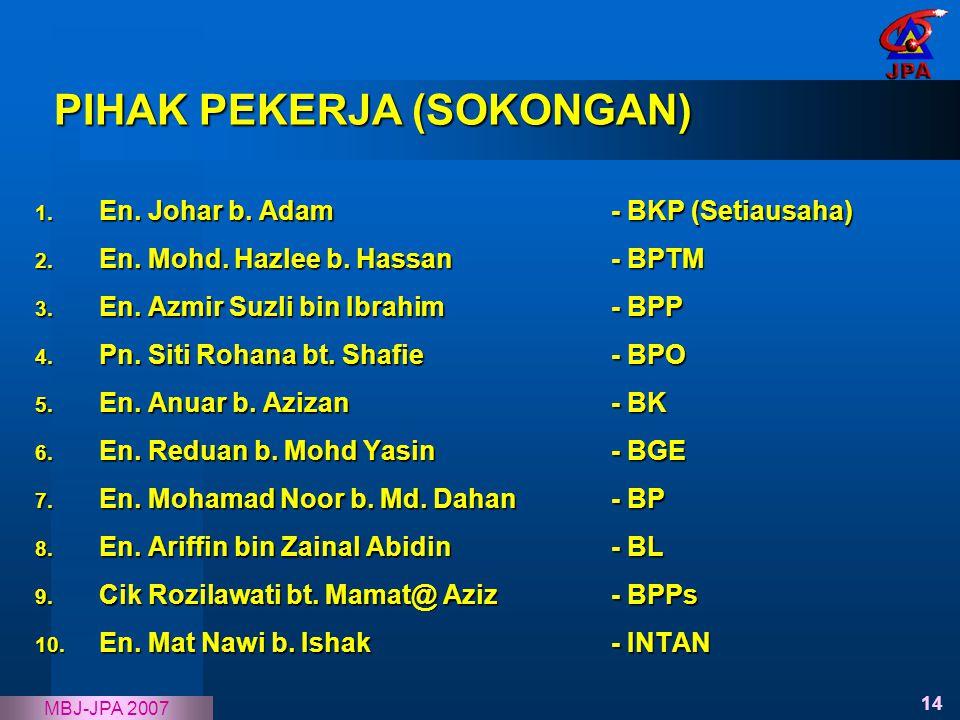 14 MBJ-JPA 2007 PIHAK PEKERJA (SOKONGAN) 1. En. Johar b. Adam- BKP (Setiausaha) 2. En. Mohd. Hazlee b. Hassan- BPTM 3. En. Azmir Suzli bin Ibrahim- BP