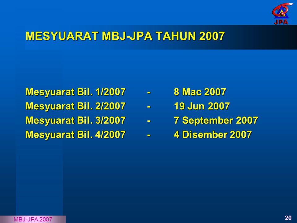 20 MBJ-JPA 2007 MESYUARAT MBJ-JPA TAHUN 2007 Mesyuarat Bil. 1/2007 -8 Mac 2007 Mesyuarat Bil. 2/2007 -19 Jun 2007 Mesyuarat Bil. 3/2007 -7 September 2