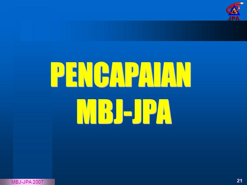 21 MBJ-JPA 2007