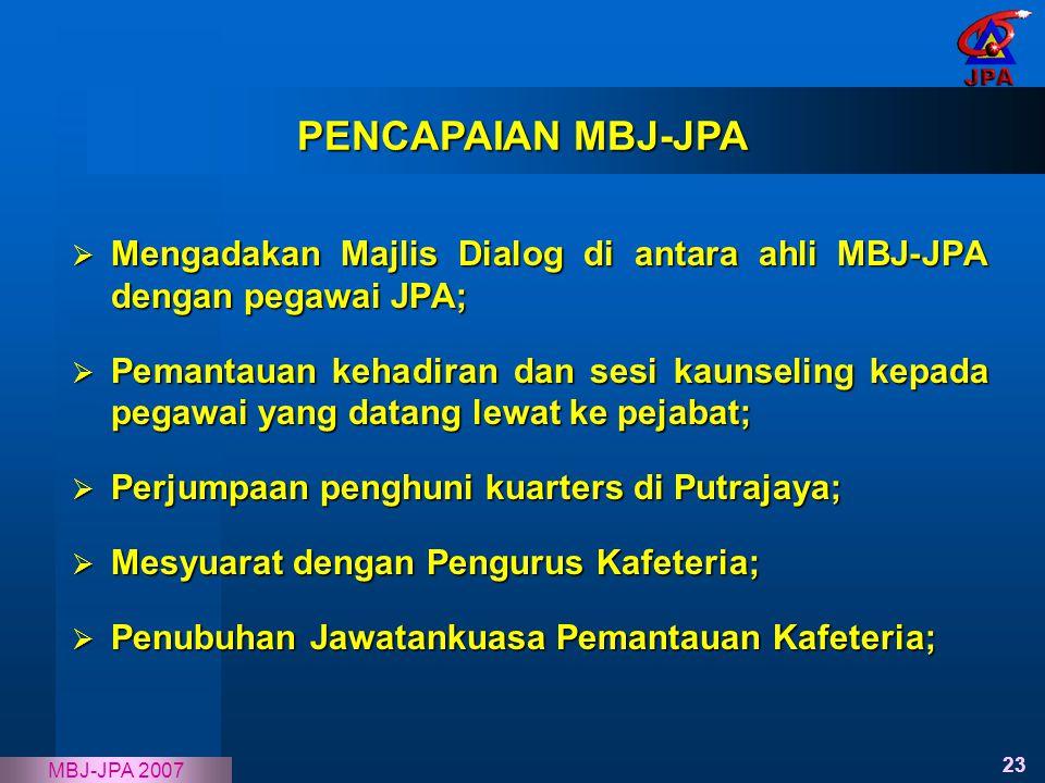 23 MBJ-JPA 2007  Mengadakan Majlis Dialog di antara ahli MBJ-JPA dengan pegawai JPA;  Pemantauan kehadiran dan sesi kaunseling kepada pegawai yang d