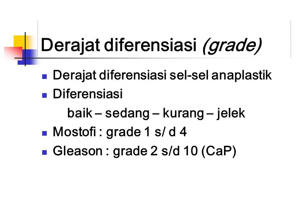 Derajat diferensiasi (grade) Derajat diferensiasi sel-sel anaplastik Diferensiasi baik – sedang – kurang – jelek Mostofi : grade 1 s/ d 4 Gleason : grade 2 s/d 10 (CaP)