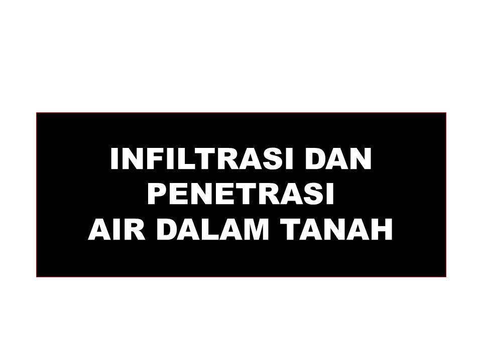INFILTRASI DAN PENETRASI AIR DALAM TANAH