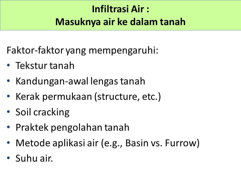 Infiltrasi Air : Masuknya air ke dalam tanah Faktor-faktor yang mempengaruhi: Tekstur tanah Kandungan-awal lengas tanah Kerak permukaan (structure, et