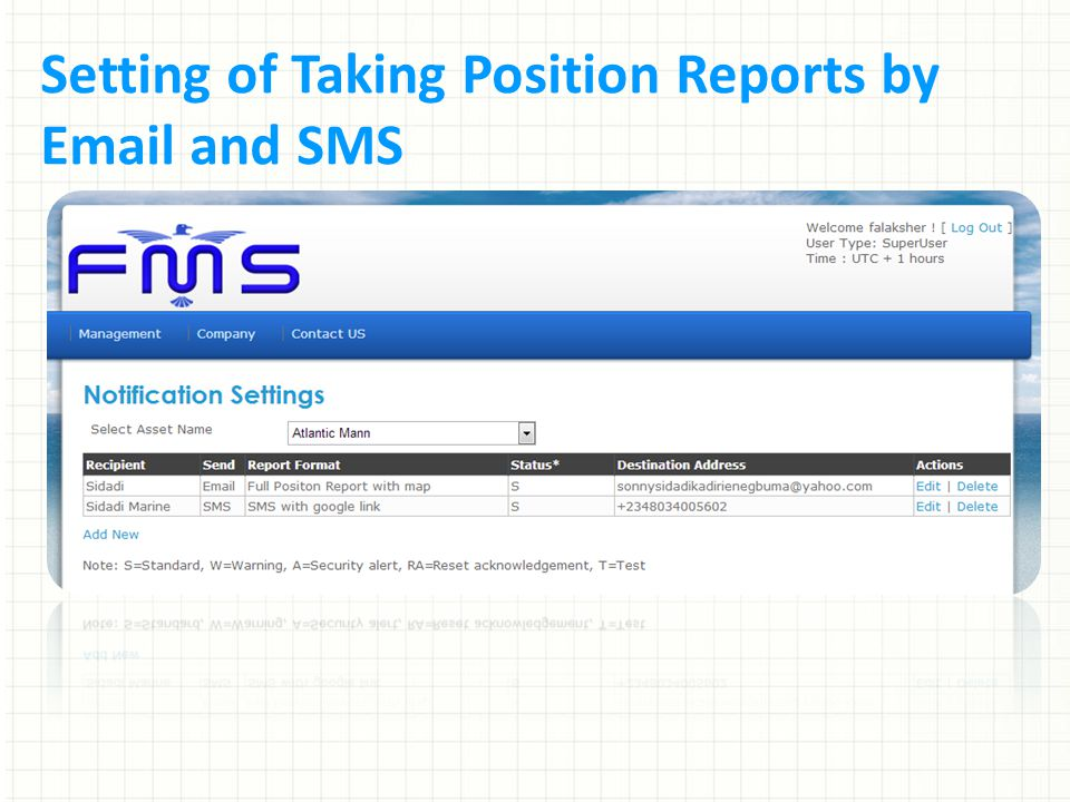 Setting of Taking Position Reports by Email and SMS