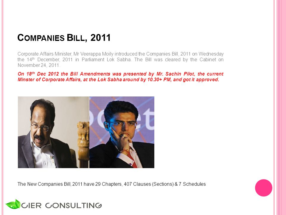C OMPANIES B ILL, 2011 Corporate Affairs Minister, Mr Veerappa Moily introduced the Companies Bill, 2011 on Wednesday the 14 th December, 2011 in Parliament Lok Sabha.