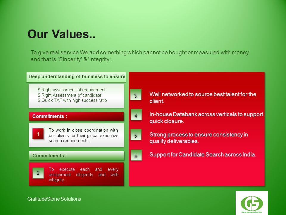 GratitudeStone SolutionsYour Logo Our Values..