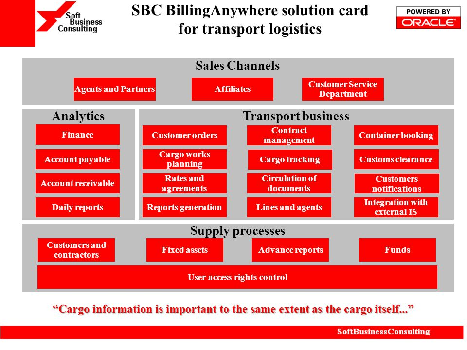"""SBC BillingAnywhere solution card for transport logistics """"Cargo information is important to the same extent as the cargo itself..."""" AnalyticsTranspor"""