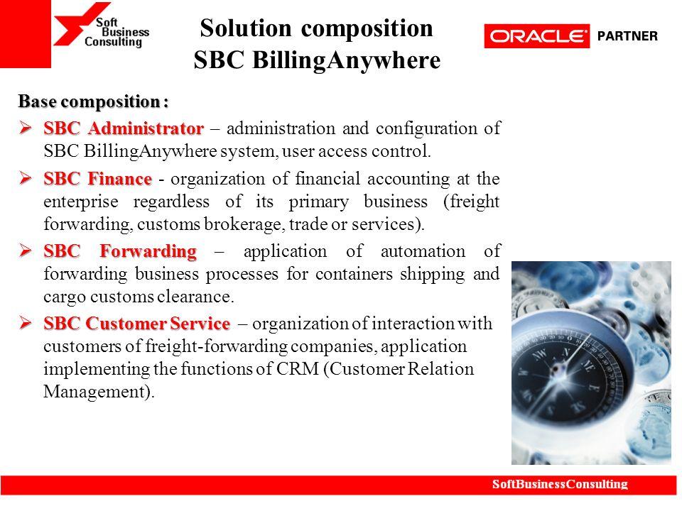 Solution composition SBC BillingAnywhere Base composition :  SBC Administrator  SBC Administrator – administration and configuration of SBC BillingA