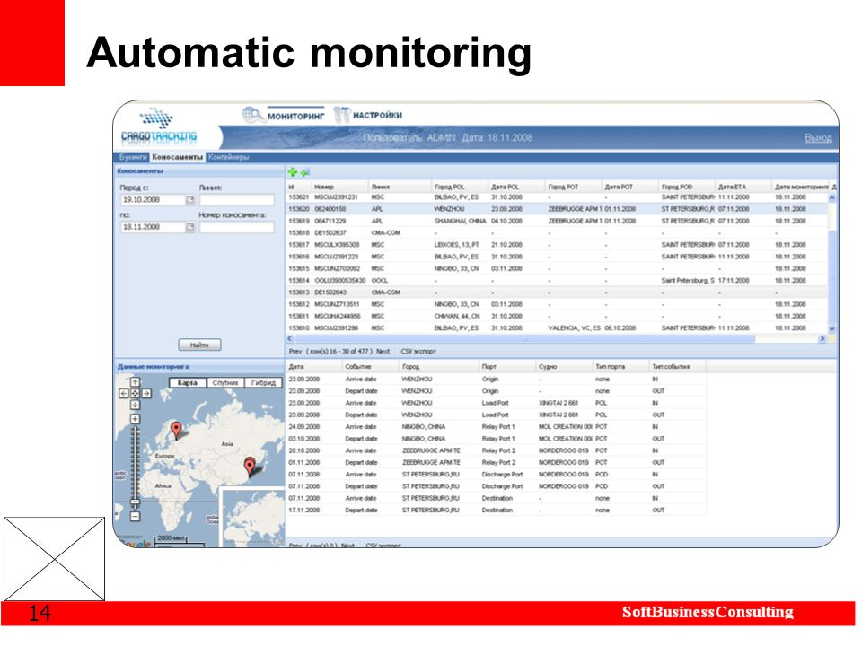 14 Automatic monitoring