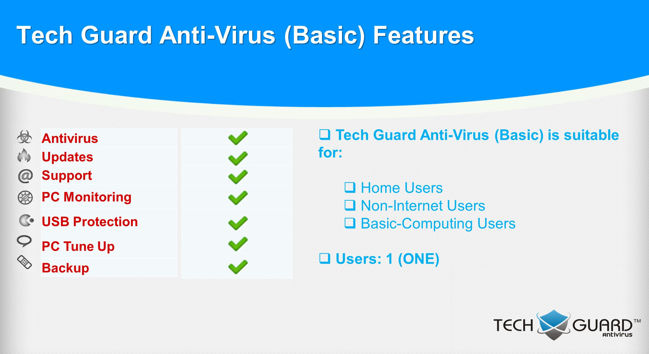 Tech Guard Anti-Virus (Basic) Features Antivirus Updates Support PC Monitoring USB Protection PC Tune Up Backup  Tech Guard Anti-Virus (Basic) is suitable for:  Home Users  Non-Internet Users  Basic-Computing Users  Users: 1 (ONE)