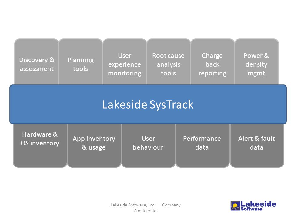 Hardware & OS inventory App inventory & usage User behaviour Performance data Alert & fault data Discovery & assessment Planning tools User experience monitoring Root cause analysis tools Charge back reporting Power & density mgmt Lakeside SysTrack
