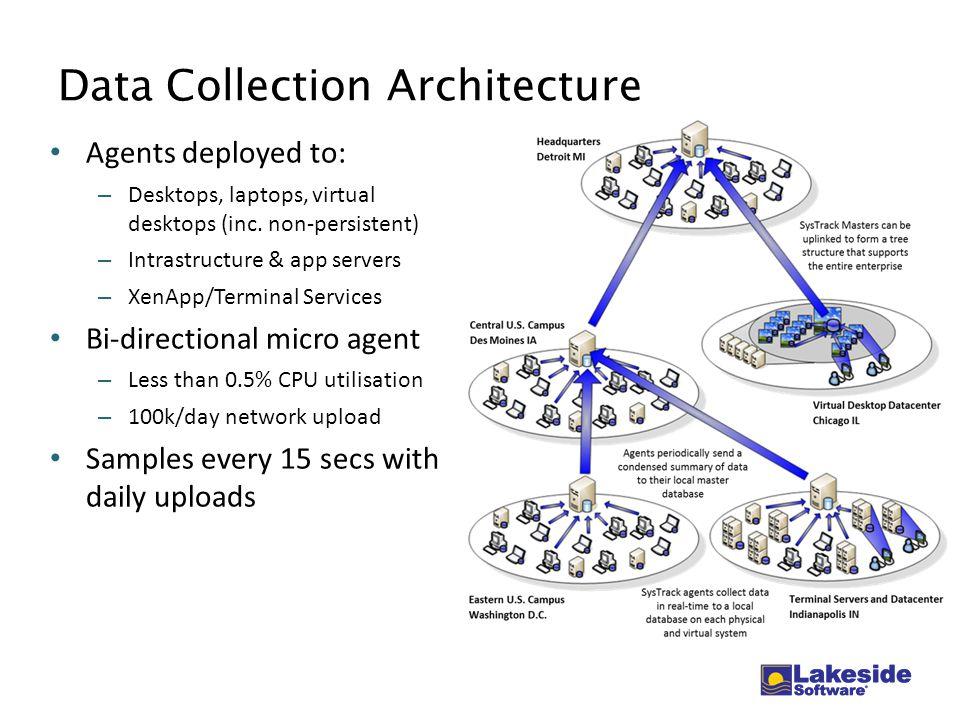 Data Collection Architecture Agents deployed to: – Desktops, laptops, virtual desktops (inc.