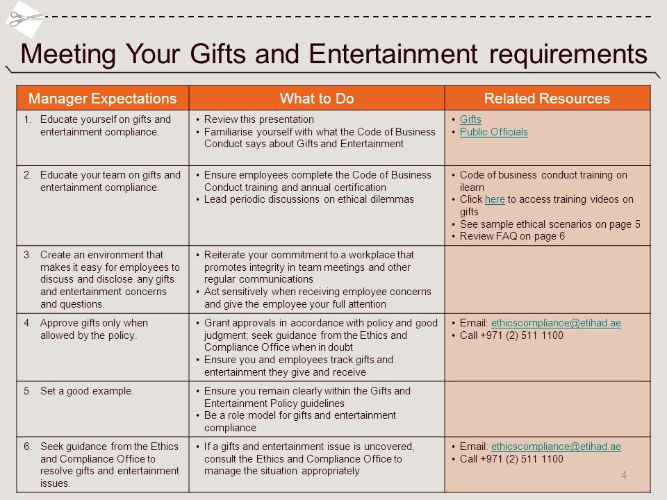 Meeting Your Gifts and Entertainment requirements Manager ExpectationsWhat to DoRelated Resources 1. Educate yourself on gifts and entertainment compl