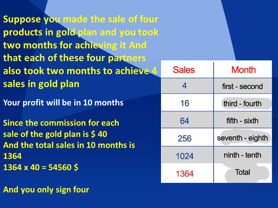 Suppose you made ​​the sale of four products in gold plan and you took two months for achieving it And that each of these four partners also took two months to achieve 4 sales in gold plan Your profit will be in 10 months Since the commission for each sale of the gold plan is $ 40 And the total sales in 10 months is 1364 1364 x 40 = 54560 $ And you only sign four