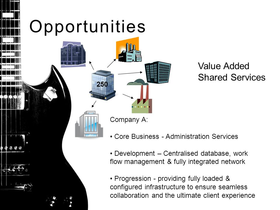Opportunities Value Added Shared Services Company A: Core Business - Administration Services Development – Centralised database, work flow management & fully integrated network Progression - providing fully loaded & configured infrastructure to ensure seamless collaboration and the ultimate client experience 250