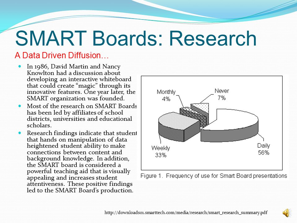 SMART Boards: Need To provide active, hands-on learning experiences that will prepare students for future leadership roles To hone the skills of today's technologically savvy students To facilitate engaging lectures in face-to- face and distance learning environments To efficiently accommodate a diverse group of learners who embody various learning preferences To operate in conjunction with computer applications used to present, display, manipulate, share, interpret, and analyze data in pre-existing documents, multi- media presentations and other online resources.