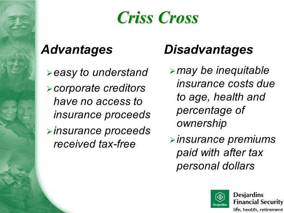 Advantages  easy to understand  corporate creditors have no access to insurance proceeds  insurance proceeds received tax-free Disadvantages  may be inequitable insurance costs due to age, health and percentage of ownership  insurance premiums paid with after tax personal dollars Criss Cross