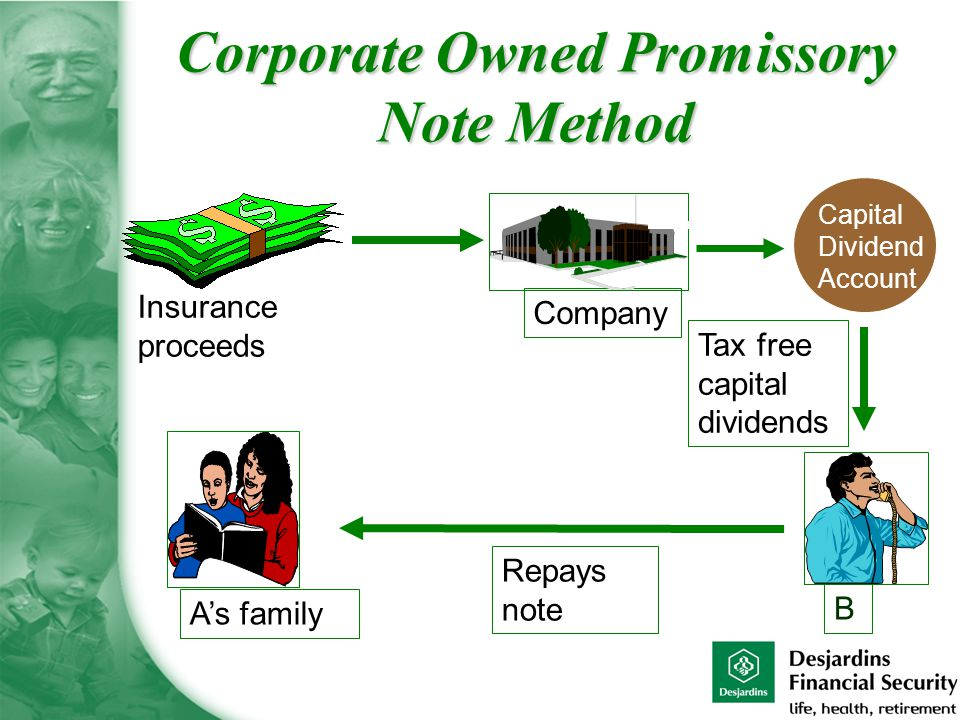 Insurance proceeds Company Capital Dividend Account Tax free capital dividends B Repays note A's family Corporate Owned Promissory Note Method