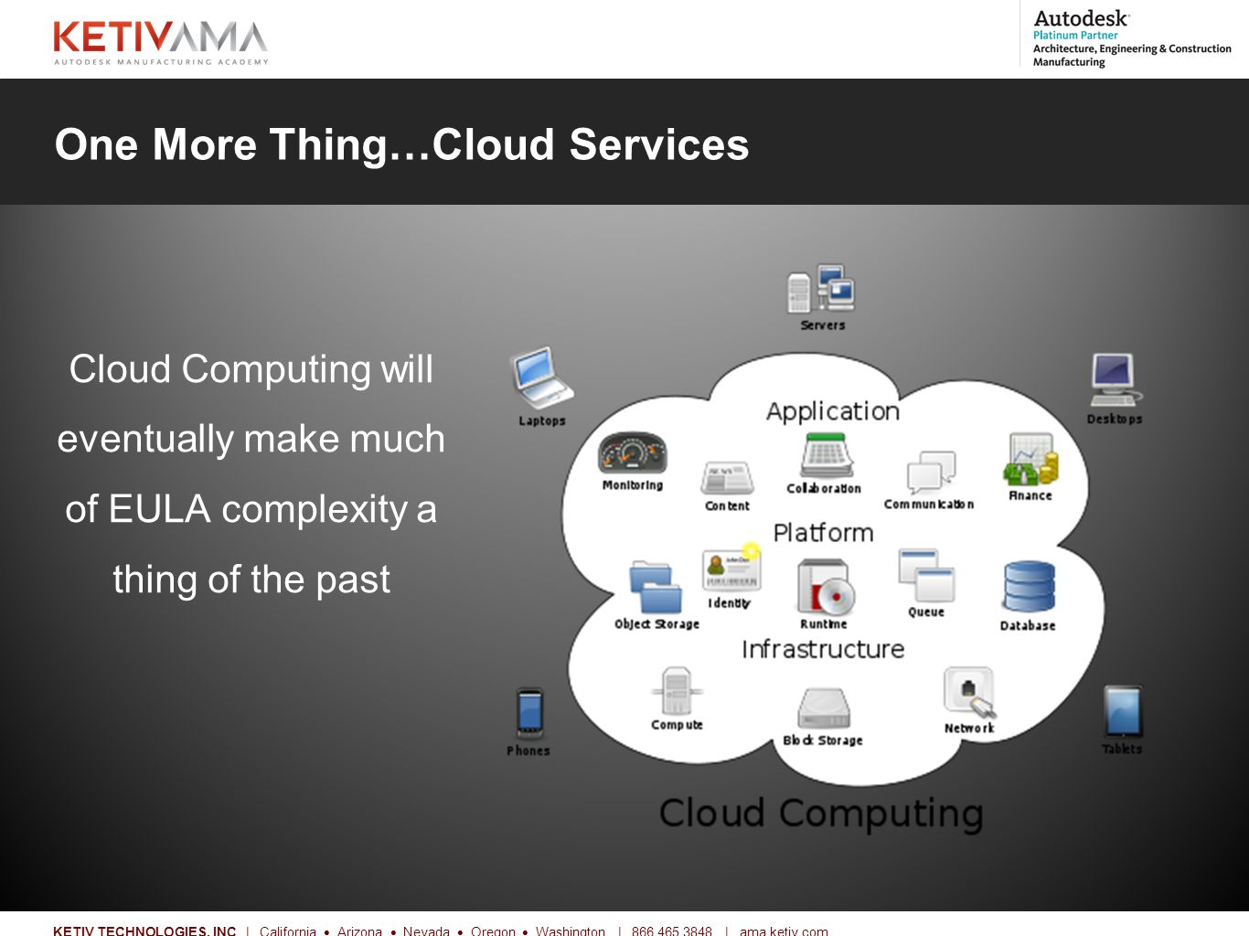 Title KETIV TECHNOLOGIES, INC | California  Arizona  Nevada  Oregon  Washington | 866.465.3848 | ama.ketiv.com One More Thing…Cloud Services Cloud Computing will eventually make much of EULA complexity a thing of the past