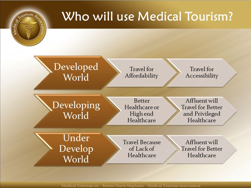 Medical Tourism 101 – Renee Marie Stephano – Medical Tourism Association Who will use Medical Tourism.